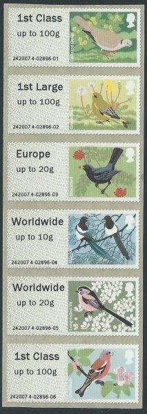 ludgatebird